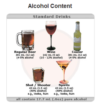 Alcohol Content  Alcohol Content Chart  Alcohol Content. How To Setup Credit Card Processing On Website. Net Net Working Capital Debian Network Config. Marymount School Of Practical Nursing. Hospital Materials Management. How Much Does It Cost To Sponsor A Child. Best Accounting Universities In Usa. Photography Schools In Paris Donate Car Ny. Crawl Space Repair Company Ford Focus Fusion