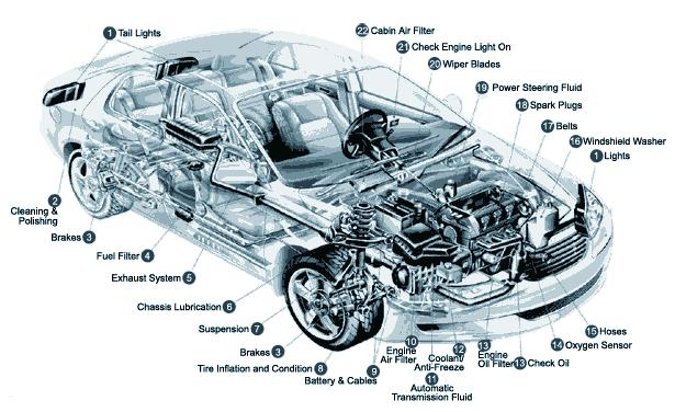car diagram parts car image wiring diagram car diagram parts car auto wiring diagram schematic on car diagram parts