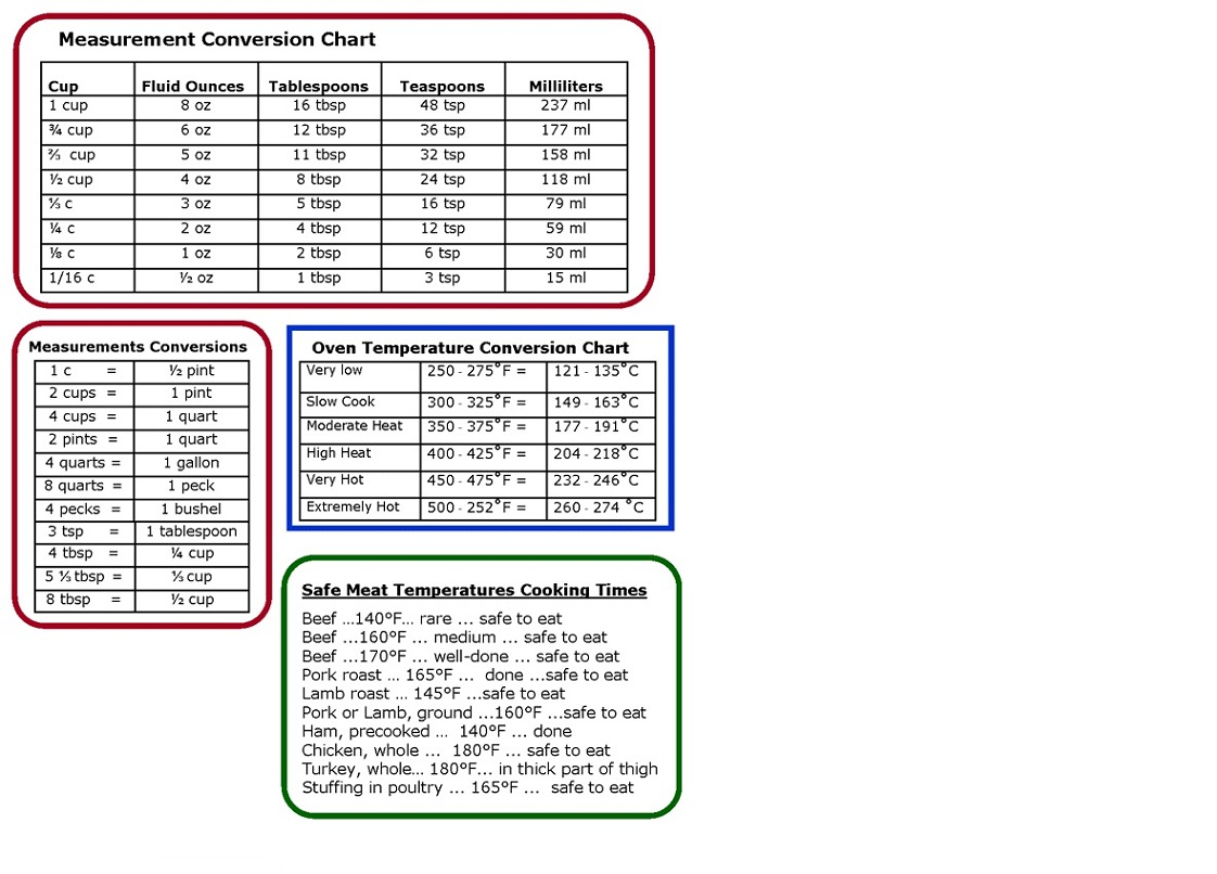 Measurement Conversion Chart Cooking Chart Cooking Measurement