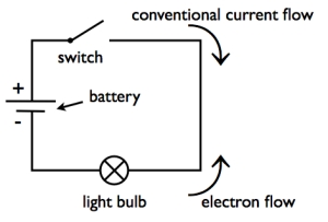 electrical circuit diagram electric diagram electronic circuit rh ygraph com circuit diagram of electrical energy meter circuit diagram of electrical components