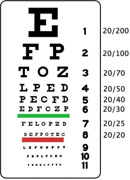 eye exam - exam for an eye - e-fp-toz chart - eye exam diagram