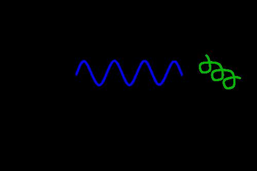 Feynman Diagram Feynman Diagrams Feynman Chart Feynman