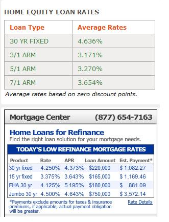 Mortgage+Loan
