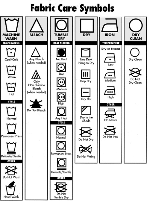 If you prefer to dry your clothes naturally, the following clothing care symbols explain the best method to use without damaging your clothes: Once your clothes are dry, ironing becomes a priority: these wash care symbols explain how (and whether) your clothes should be ironed.