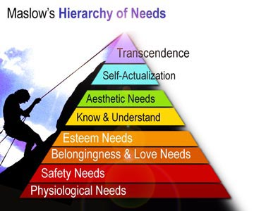 Maslow pyramid of needs maslow pyramid pyramid of needs chart source miraclemind maslow pyramid alt ccuart Images