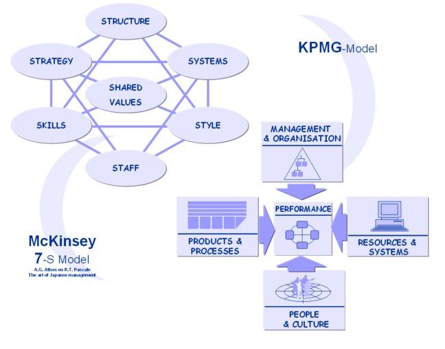 "the internationalization process of mckinsey and ""on the internationalization process of firms: a critical analysis,"" in journal of international business studies, 1993, vol 24 mckinsey & co, 1993."