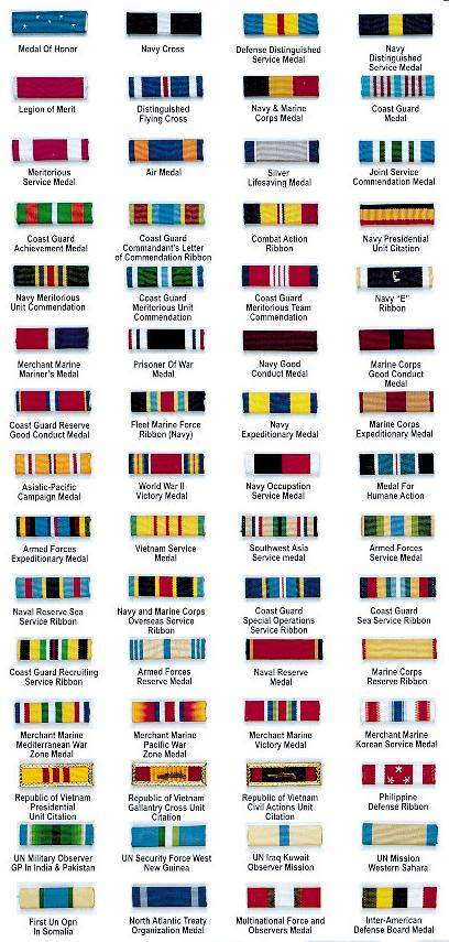 army ribbon chart: Navy ribbon chart navy ribbons navy military and army ribbons