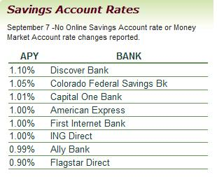 how to open td bank account online savings