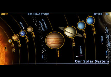 free solar system chart - photo #16