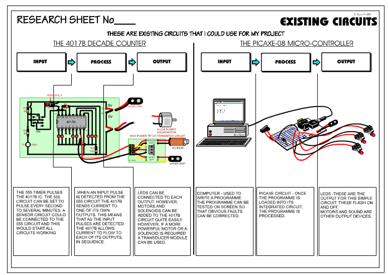 system diagram   system diagram chart   system chart   system    the systems diagram is divided into three areas   input  process and output  source  technologystudent http   ygraph com chart