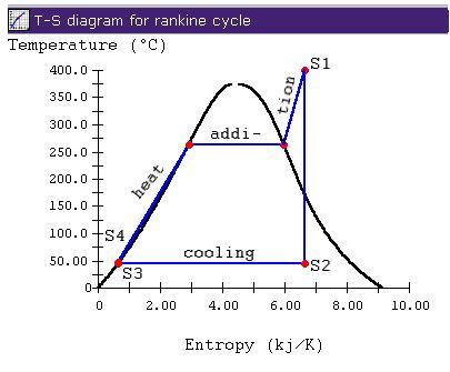 t s diagram ts diagram t s chart temperature entropy diagram  : entropy diagram - findchart.co