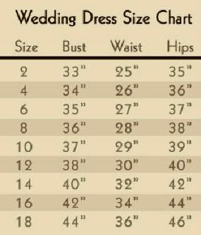 Wedding dress chart wedding dress size chart wedding dresses